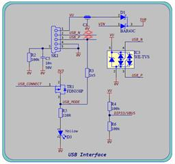 RenBED schematic - USB Hardware