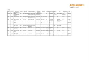 Technical specifications:  Image: Renishaw optical rotary encoder comparison table