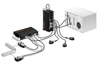 RLU and RCU10 plane mirror system configuration