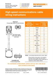 Instruction leaflet: High speed communications cable wiring instructions