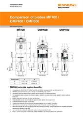 Leaflet:  Comparison of probes MP700 / OMP400 / OMP600