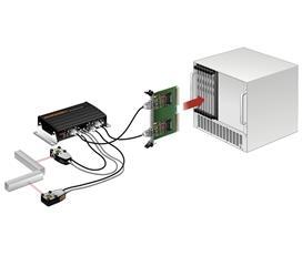 RLU and VME plane mirror system configuration