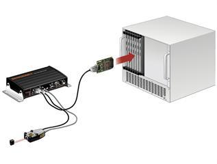 RLU and RPI20 system configuration