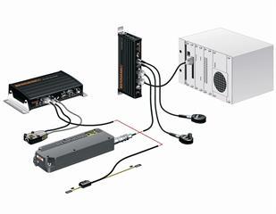System flexibility: RLE configurations