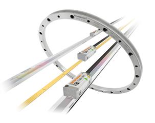 TONiC™ optical incremental encoder range
