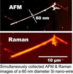 AFM and Raman images of a 60nm diameter Si nano-wire