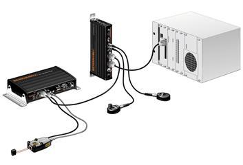 RLU and RCU10 system configuration