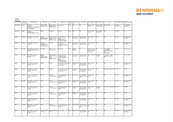 Technical specifications:  Image: Renishaw optical linear encoder comparison table