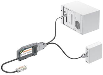 TONiC™ dual output (DOP) encoder system