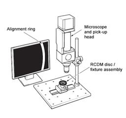 Using a microscope to align the disc with the centre of the mount